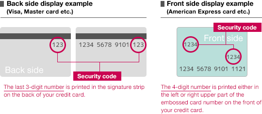 Entry example of security code